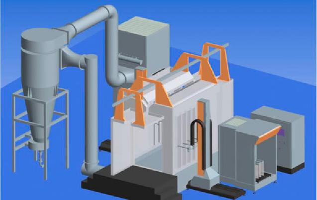 Electrostatic Powder Coating Line 3