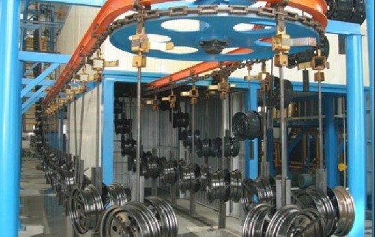 Heavy-duty I Beam Conveyor System