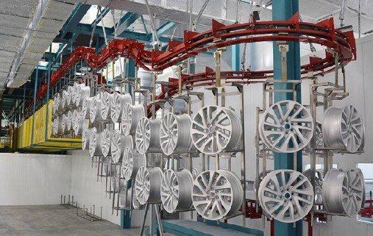 Wheel Powder Coating Line